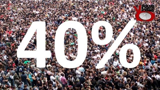 Tutti uniti per il 40%! Miscappaladiretta 15/02/2017
